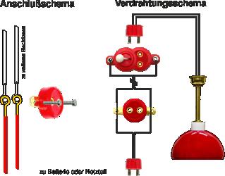 montage von Puppenhaussteckdosen