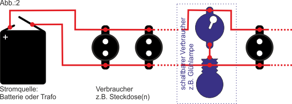 Parallelschaltung Stromkreis