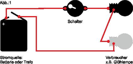 Reihenschaltung Stromkreis